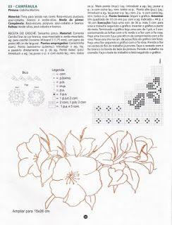 Grafico Bicos de croche com flores grafico passo a passo