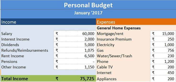 Download Personal Budget Excel Template