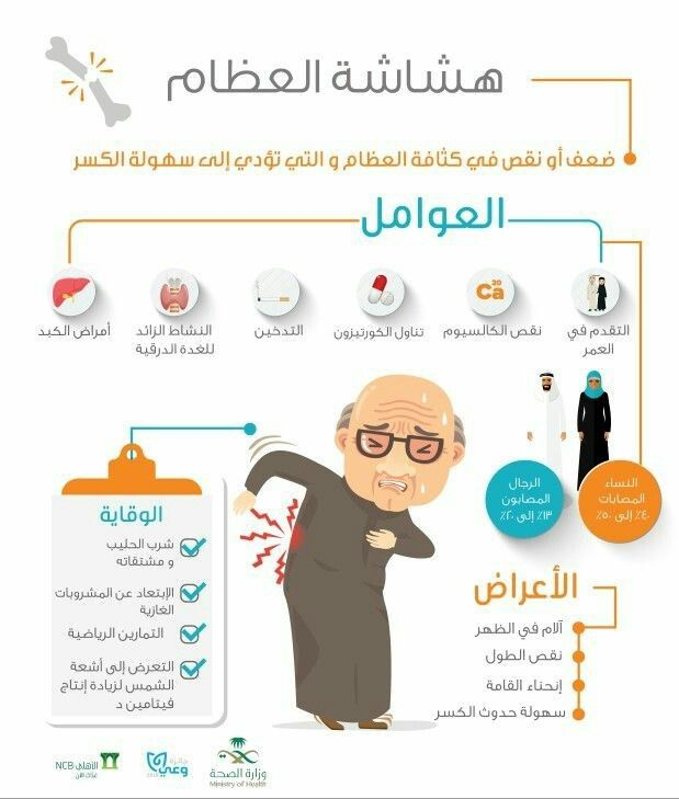 Pin By Laila Na On استشفوا بالغذاء والأعشاب In 2021 Infographic Health Diabetes Education Health And Nutrition