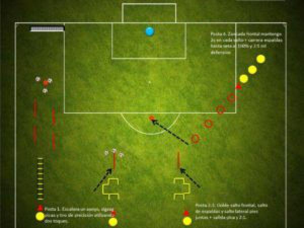 Ejercicio futbol fuerza explosiva entrenamiento de for Fuera definicion
