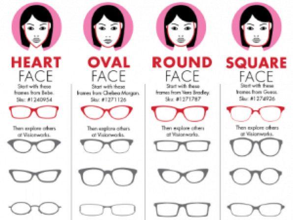 Comment la forme de votre visage affecte votre garde-robe
