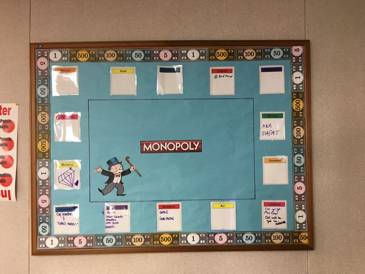 Monopoly bulletin board. Shout out board. For students to write notes to each other and teachers. Middle school. High school. After school. Teen center. Board game theme. Room decor. Classroom  theme.