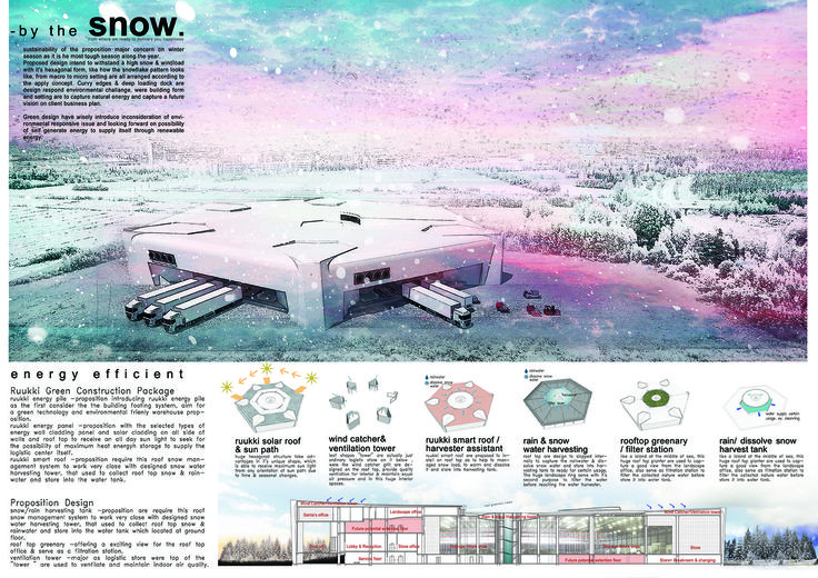 Board2_BY THE SNOW (Heng Choon Yong) Santa´s logistics center is created by an inspiring idea that is conceptualized by snow. The pattern of a single snowflake brought as a design which is able to take advance on both aesthetic and functionality value. The snowflake pattern bonds with every required space in the huge building and effectively reduces outdoor activities and increases work efficiency.