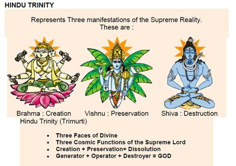 Except Krishna No Other Deity Showed His Godhood.Sometimes The Word Bhagwan is Also Used For Great Personalities Like Brahma,Shiva,Narada,Indra But in Reality It is used in the secondary Sense Because They Possess Some Of The Qualities of God To Certain Extent,Especially Lord Shiva.(See BS 5.45)
