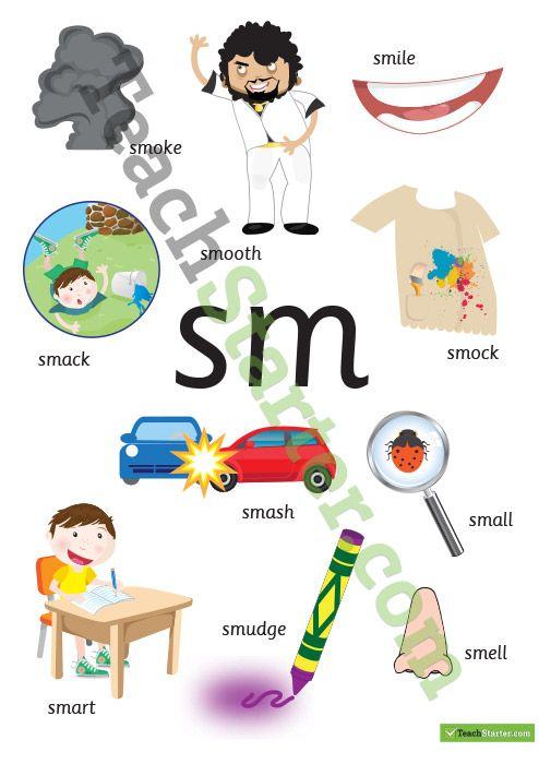 Sm Blend Poster Teaching Resource