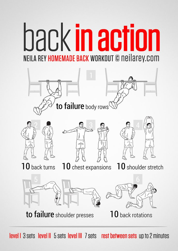 Back in Action Workout By Neila Rey | Ejercicios ...