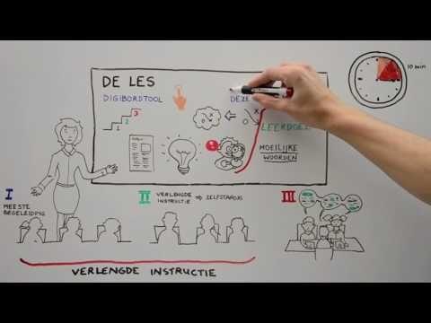 Hoe ziet een BL-les met Nieuwsbegrip eruit?