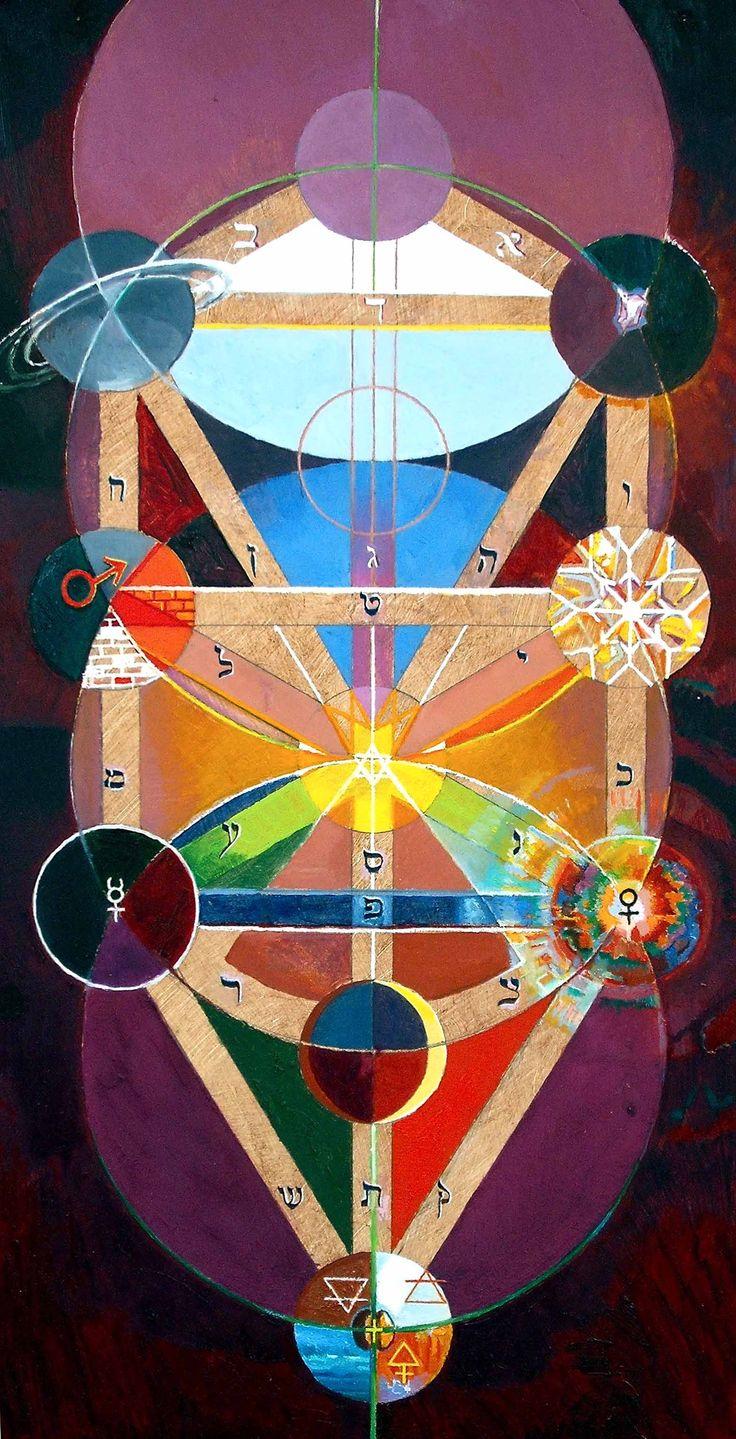 Древо Жизни состоит из 10 сфира или сфирот, каждый из которых соотносится с Божественным именем, Ангельским чином, Архангелом и сонмом других подчиненных духов (сонм — пантеон, группа богов). Числовые карты Младших Арканов, от 1 (Туз) до 10, соответствуют 10 сфирот каббалистического Древа Жизни... http://likagordasky.blogspot.com/2009/11/10.html