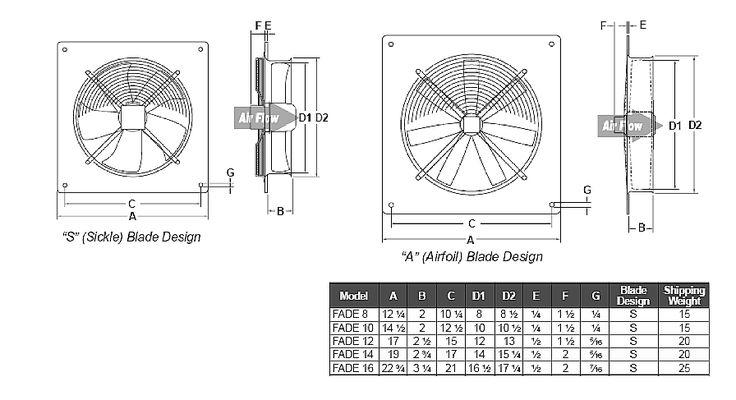 Are Bathroom Exhaust Fans Standard Size 28 Images Canarm Bpt18 34a 1 Bathroom Exhaust Fan