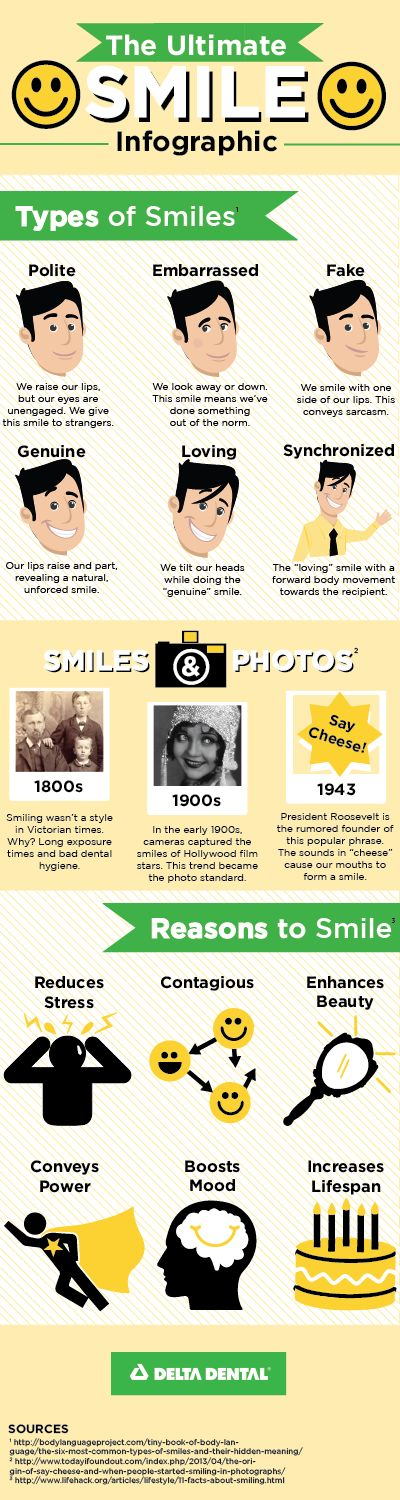 Everything you've ever wanted to know about smiles, and then some: #DeltaDental