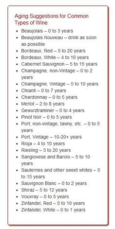 Aging Suggestions for Wine