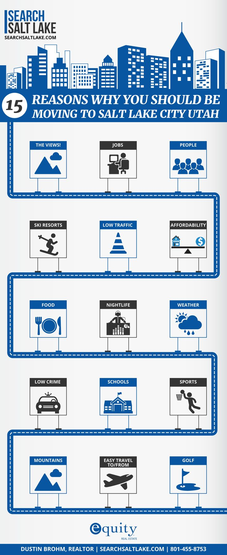 15 Reasons Why You Should Be Moving to Salt Lake City INFOGRAPHIC