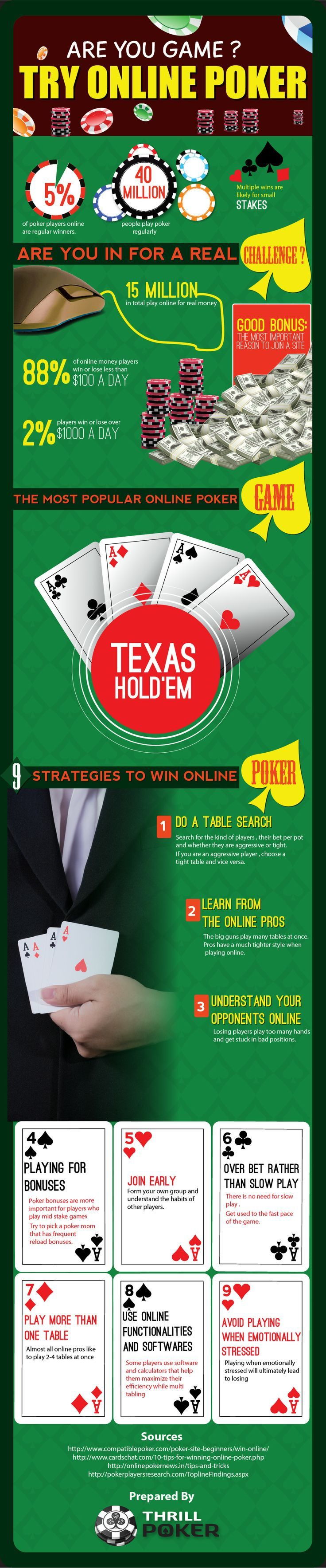 Are You Game…Try line Poker [Infographic] Thrill Poker