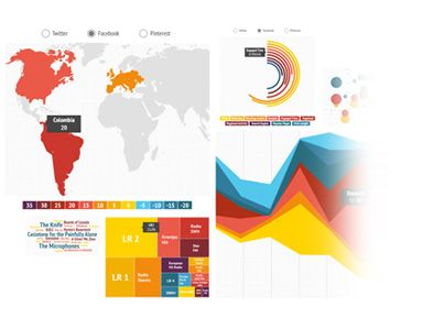 infogr.am is website that helps you illustrate your date with more than 30 chart types. It has a built-in spread sheet that allows easy data editing. It allows you to save your design to your computer and then share it in social networks.