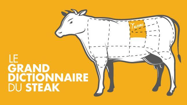 Bifteck d'aloyau (T-Bone), Porterhouse et contre-filet  http://www.casatv.ca/a-table/le-steak-10-coupes-a-decouvrir/page-9