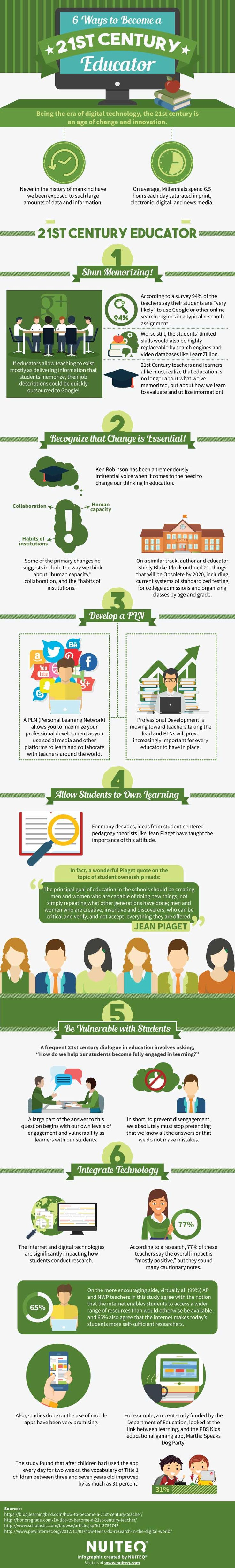 6 Ways to Become a 21st Century Teacher Infographic - http://elearninginfographics.com/6-ways-become-21st-century-teacher-infographic/