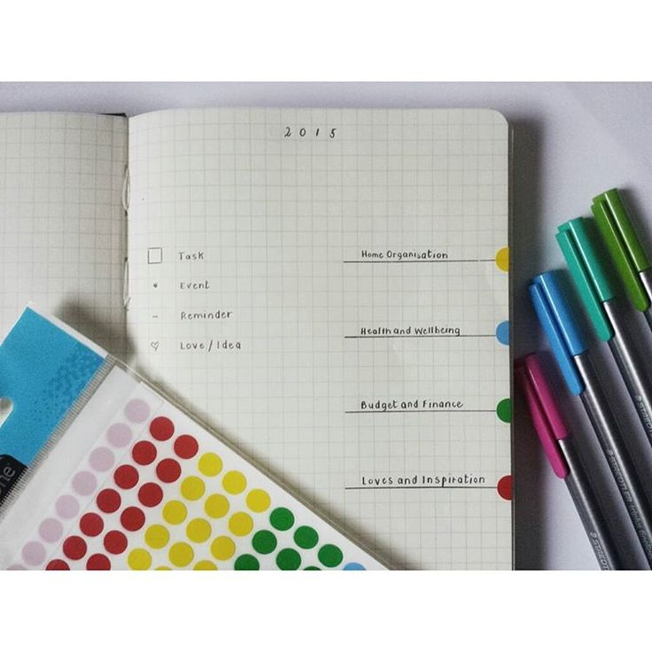 """{Day 3} #planwithmeaugust : Set up my planner.  I am very new to the #bujo system and I keep trying to compartmentalize my sections. It's been driving me…"""