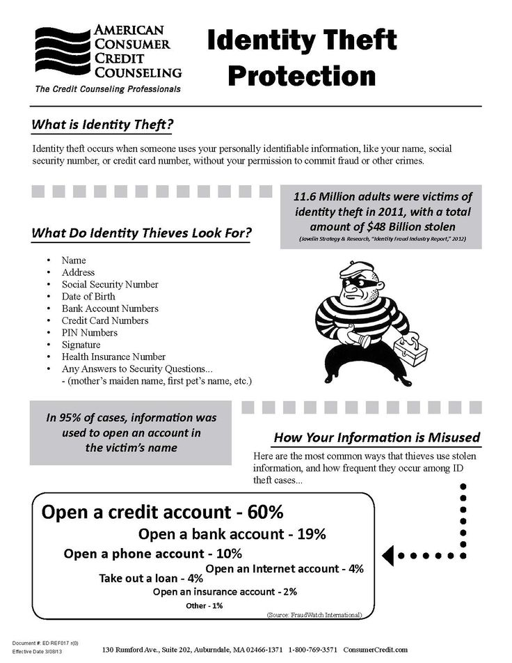 Best Identity Theft  Scam Help Images On   Identity