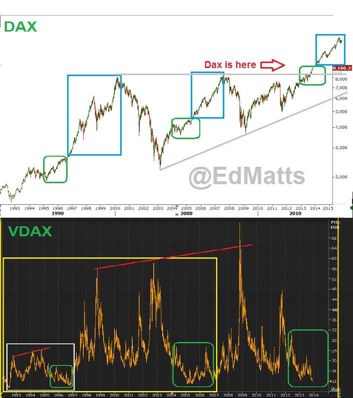 DAX Vollogo