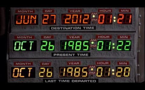 Remember in Back To The Future, where Doc sets the DeLorean to a future date? That date is TODAY!