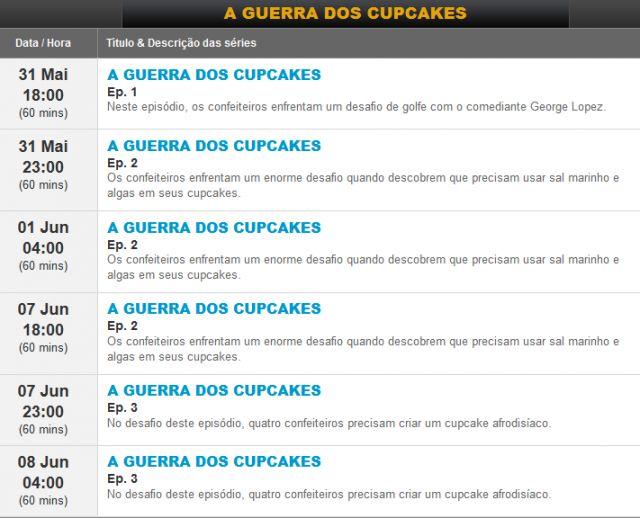 guerra-dos-cupcakes-programacao