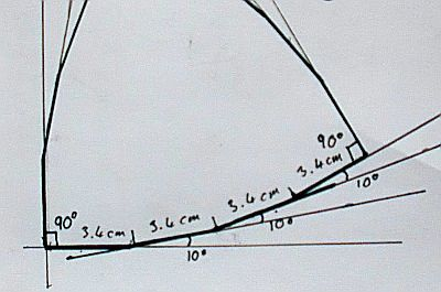How to Make a Bra – part 1, drafting the pattern « abigailscraftshowto.com