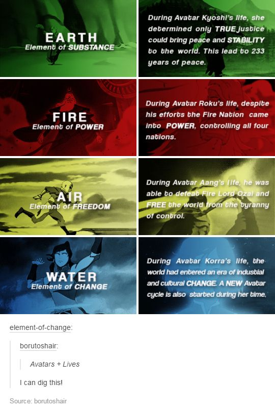 Avatars + Lives and the elements