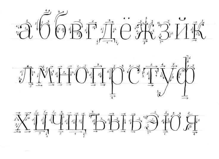 Cyrillic calligraphy manual? | Typophile