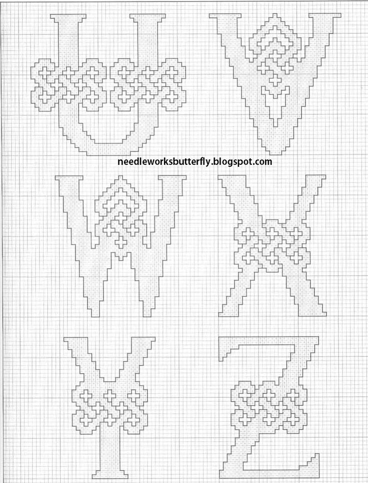 Celtic Alphabet ... 4 of 4