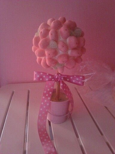 Candy's tree