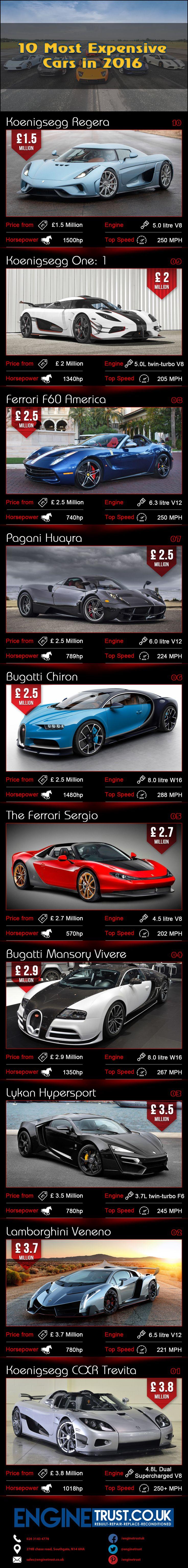 919df7da23d935b3973a7d6d95745286 Outstanding Bugatti Veyron Price In Kolkata Cars Trend