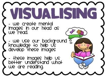 Reading Comprehension Strategy Posters (Australian Spelling)