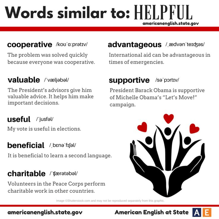 Words similar to: HELPFUL