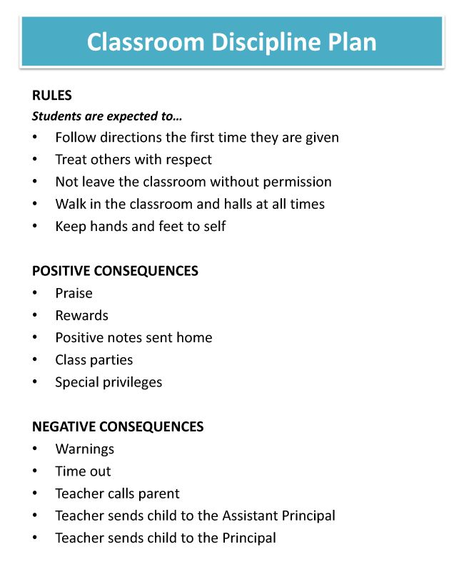 classroom discipline plans | ... Elementary Staff Webpages Mrs. Varughese Classroom Discipline Plan