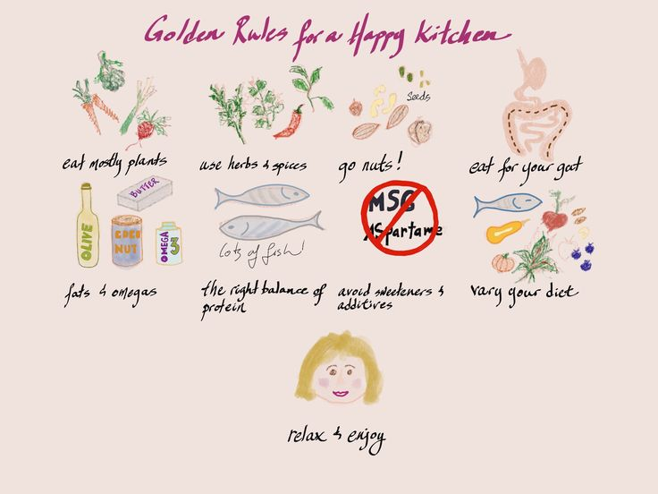Artwork for Golden Rules for a Happy Kitchen, by Christine Chang Hanway