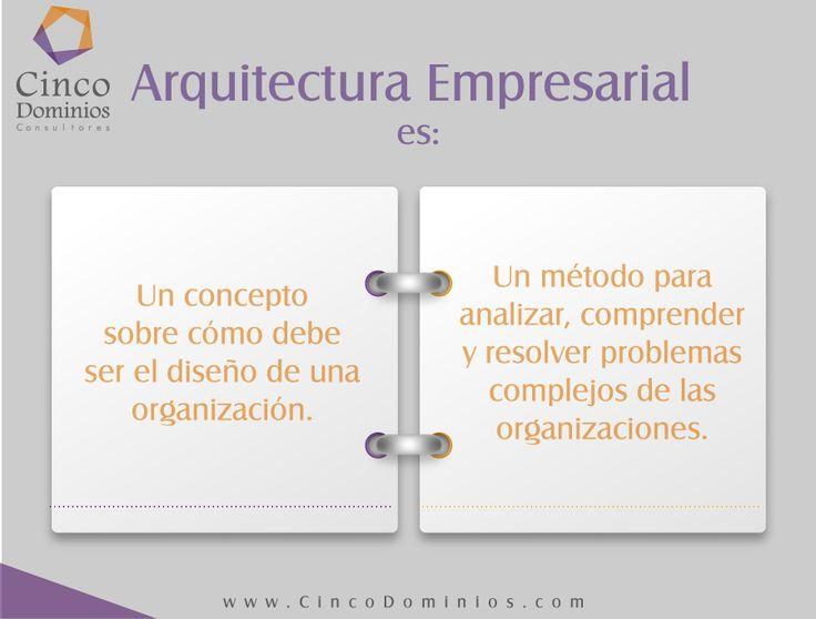 Arquitectura Empresarial en primer lugar es, un concepto sobre cómo debe ser el diseño de una organización y, en segundo lugar, un método para analizar, comprender y resolver problemas complejos de las organizaciones. Conozca más de #ArquitecturaEmpresarial: goo.gl/P9VBAZ