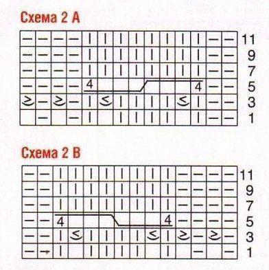 Размеры: 38/40 (46/48) Вам потребуется: 450 (550) г пряжи цвета мяты (85% хлопка, 15% кашемира, 125 м/50 г); прямые спицы № 3,5 и № 4; круговые спицы № 3,5. Резинка: число петель кратно 4 2 2 кром. Начинать с 1 кром., 2 изн., * 2 лиц., 2 изн.