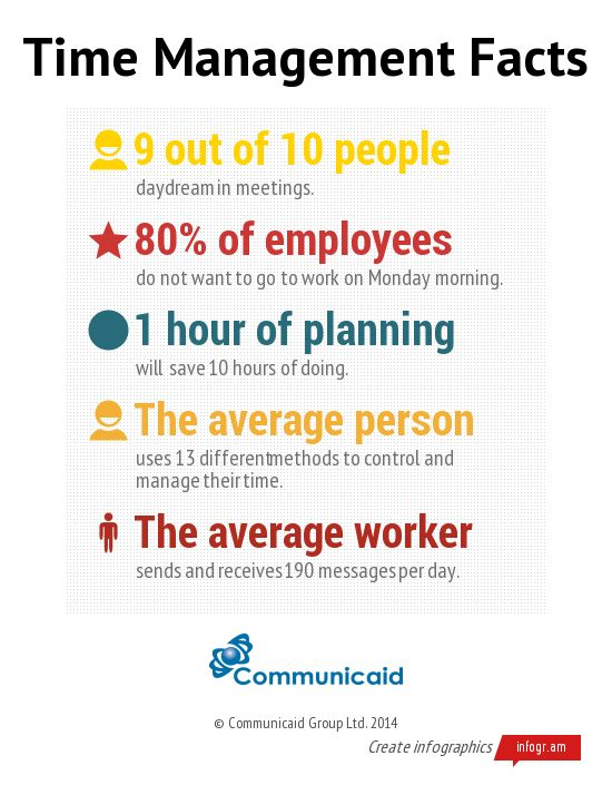 Time Management Facts http://www.bullseyeengagement.com/