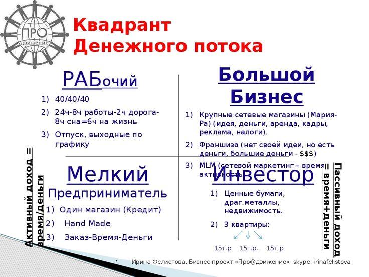 ДИРЕКТОРСКИЙ МАРАФОН