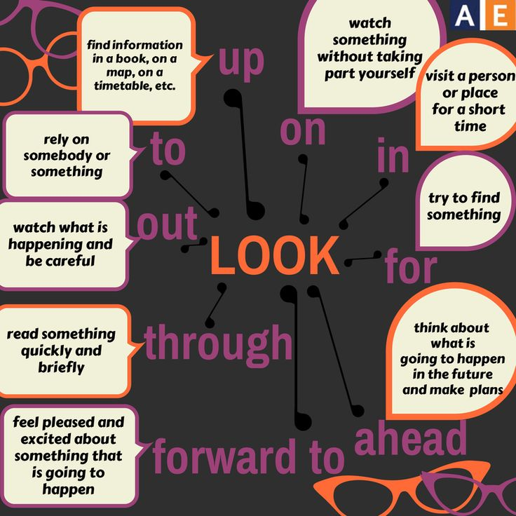 "LOOK - Do you know there are many phrasal verbs in English that begin with the verb ""look""?"