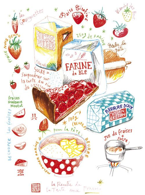 The strawberry pie recipe - 8X10 Limited edition print No 6/50 - Food art print - The kitchen collection.