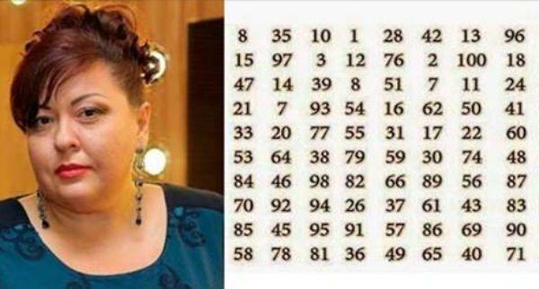 Просто выбери число, и получи предсказание от Елены Куриловой! Каждый раз помогает! | Jiznenno.Ru