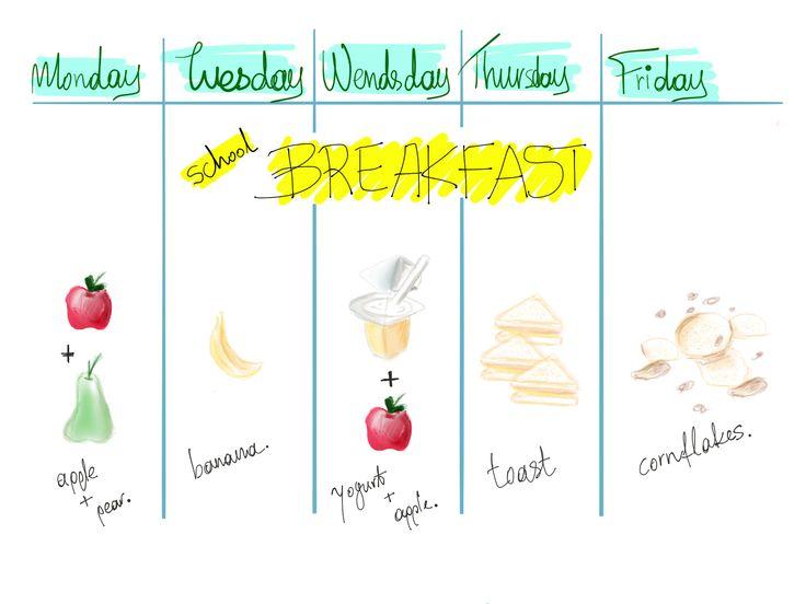 School breakfast plan   #digitalart #xristinapdoesherthings #madewithpaper #fiftythee #school #breakfast #apple #pear #banana #fruit #yogurt #toast #cornflakes