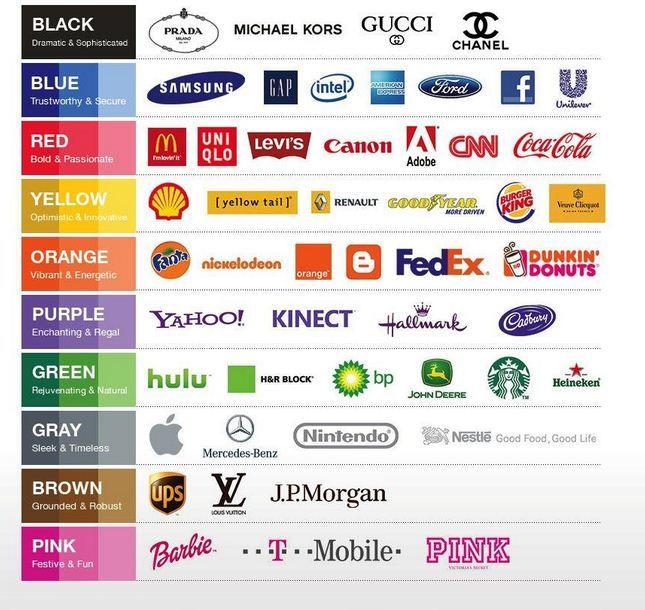 Los colores expresan diferentes emociones y todas las marcas los ...
