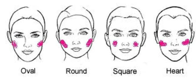 Make up According to Face Cuts