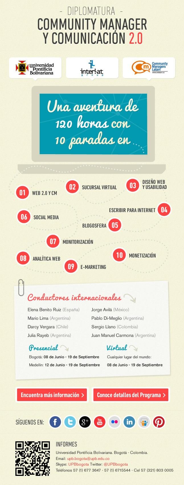 Diplomado #CommunityManager Junio 2012 Latinoamerica.