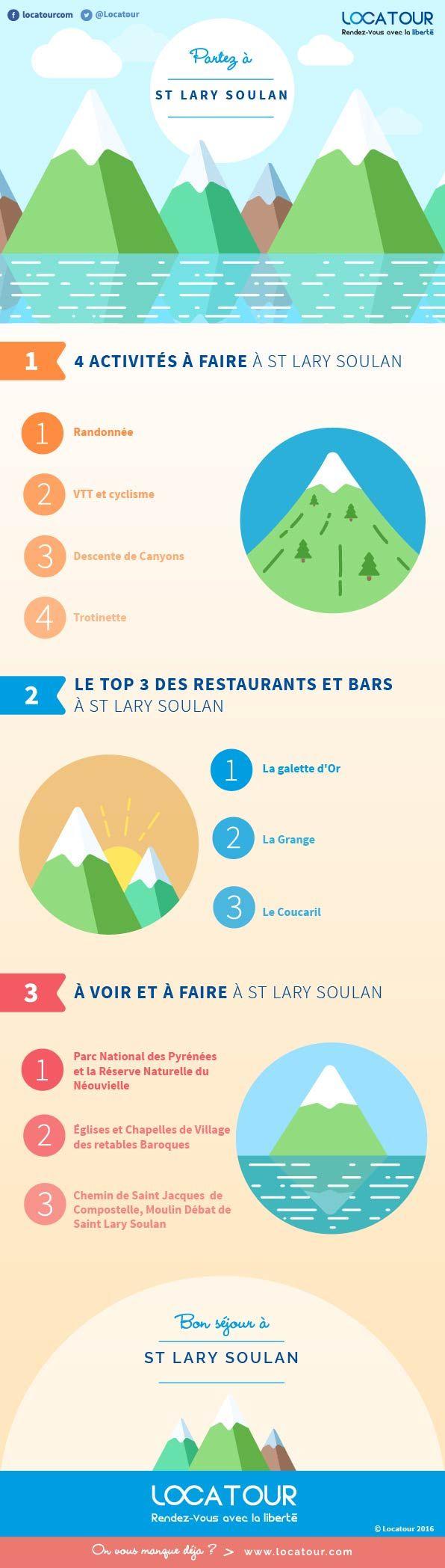 #Infographie- Montagne été : Découvrez Saint Saint Lary Soulan  - Locatour - Et venez tester les meilleurs#activités, les meilleurs#Restaurantet les plus beaux lieux de la région !#montagne#randonnée