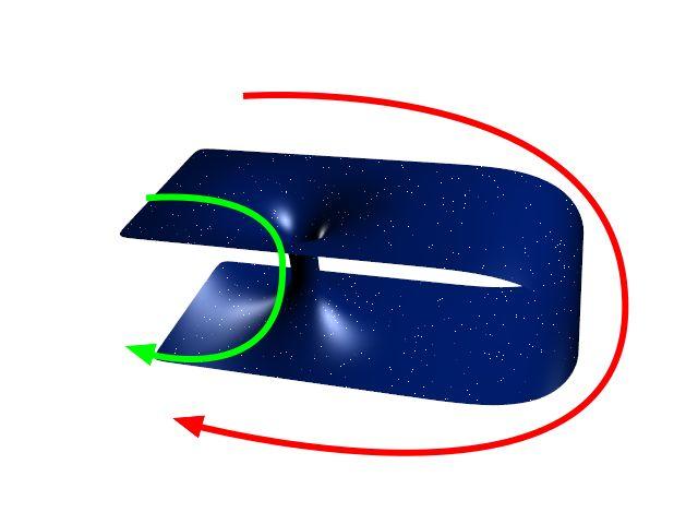 Wormhole-demo - Wurmloch – Wikipedia