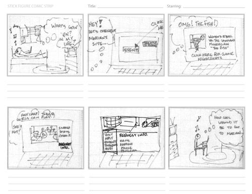 How To Sketch A New Mobile Web Mobile web and Progressive - magazine storyboard