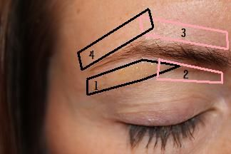 How to wax eyebrows